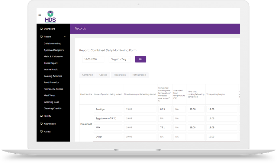 iMonitor Automated Food Safety Record System