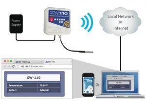 5 Questions For Buying a Wireless Temperature Monitoring System